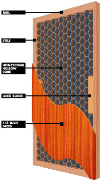 Heavy Duty Hollow Core Hardwood Hardboard Door Allmar Inc